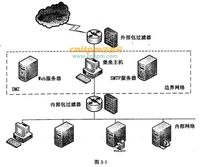 信息安全工程师案例分析每日一练试题(2020/6/21)