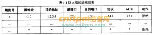 信息安全工程师案例分析每日一练试题(2020/8/10)