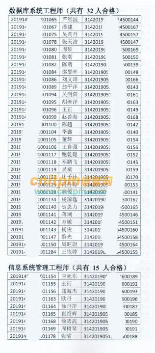 2019年浙江省人口_浙江省人口迁移
