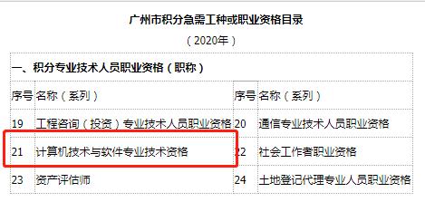 广州市积分急需工种或职业资格目录